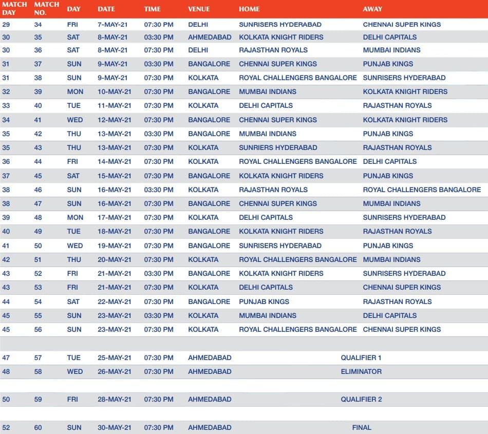 IPL schedule 2021 in India