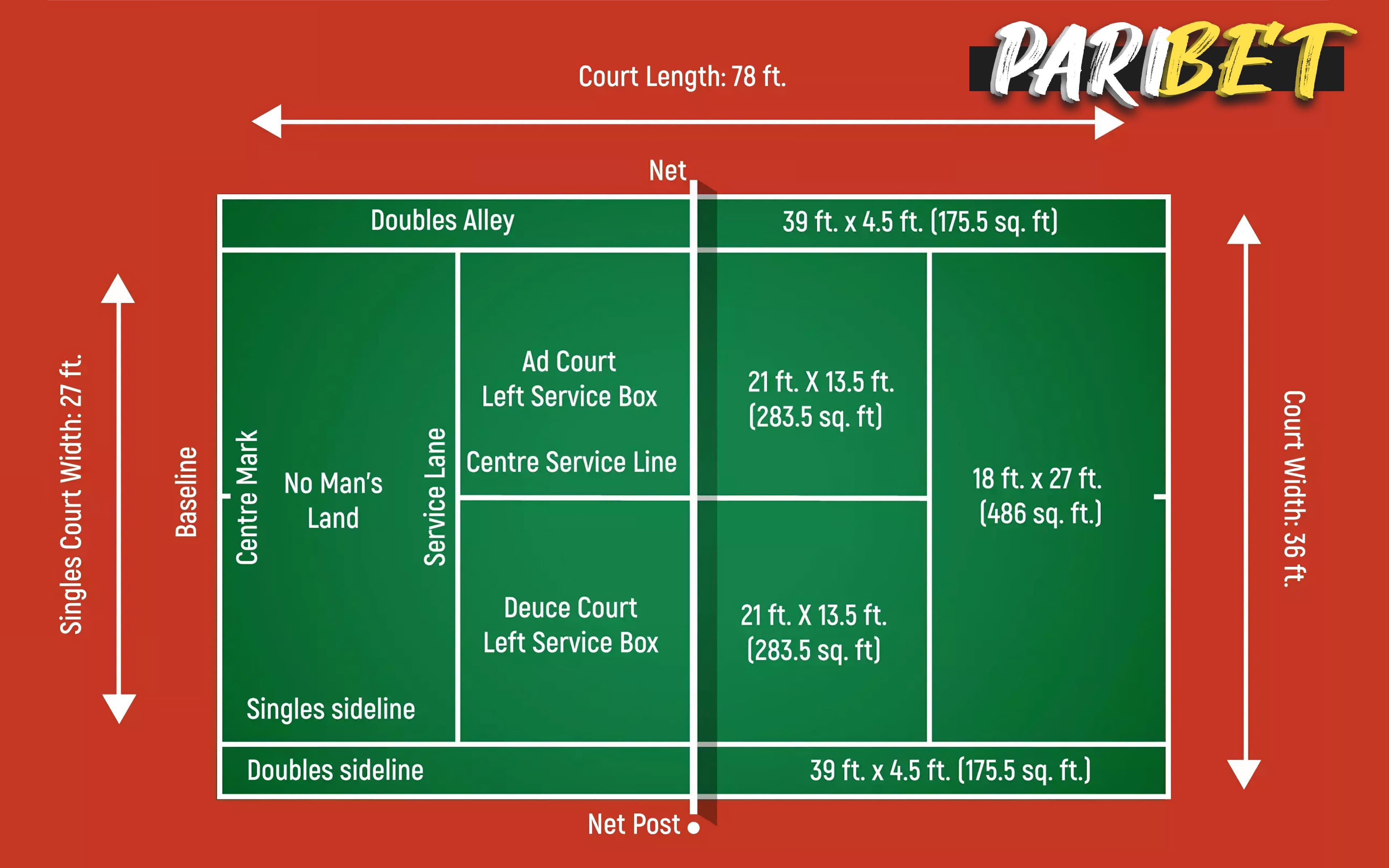 Tennis betting with Paribet